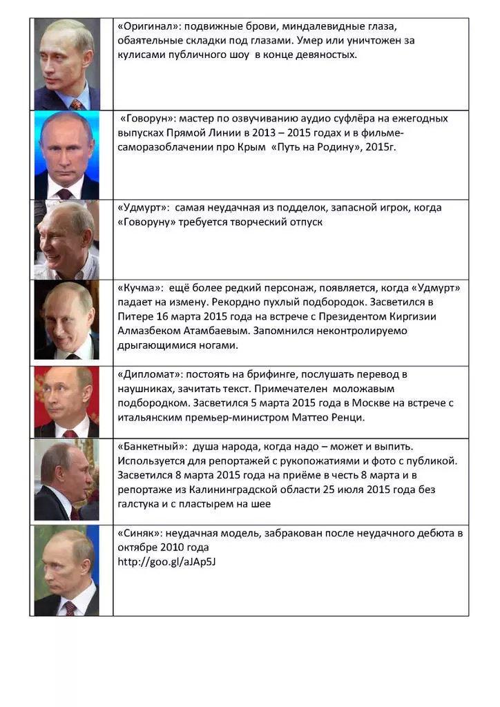 """""""У него могут быть какие-то процедуры косметического характера, а может заболел"""", - москвичи об отсутствии Путина на публичных мероприятиях - Цензор.НЕТ 7123"""