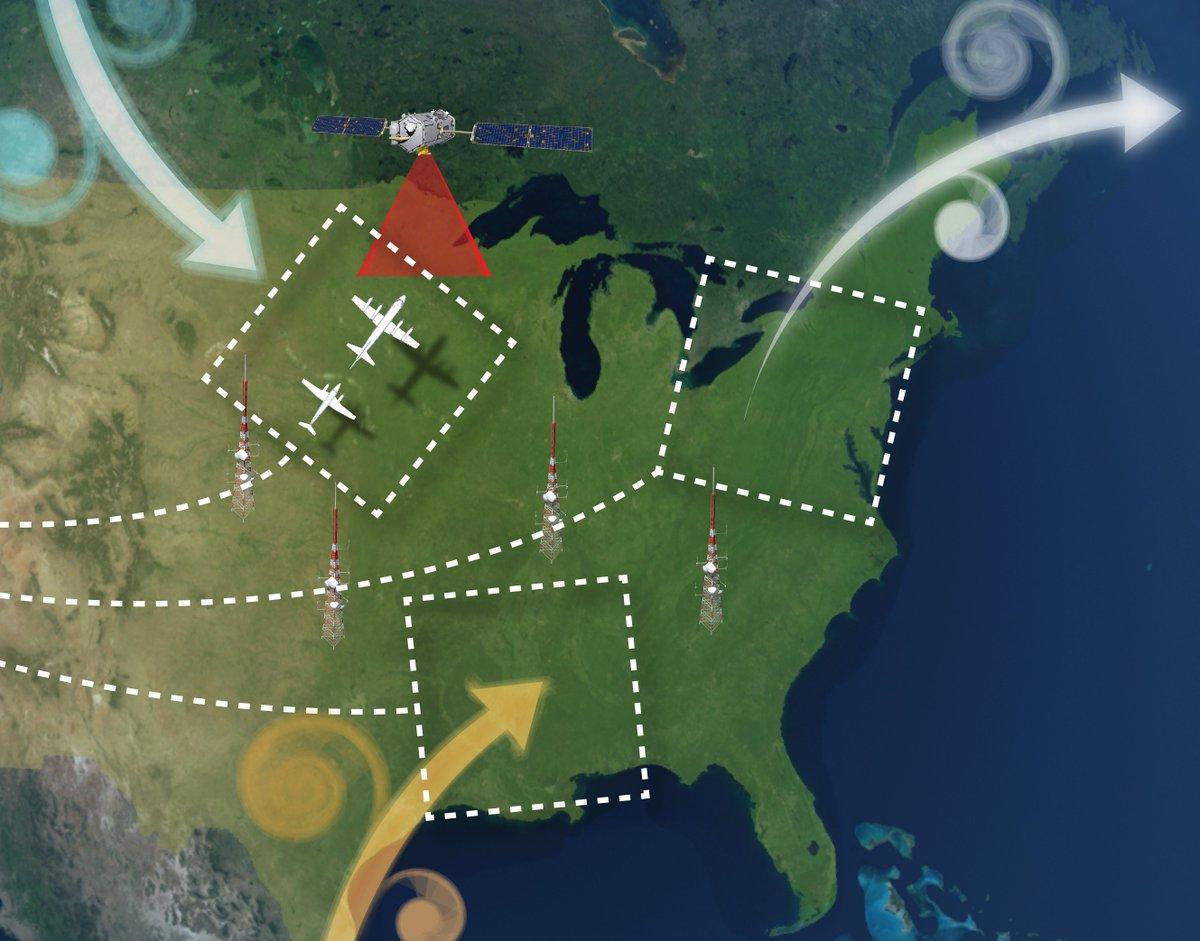 NASA experiments may predict future of climate change