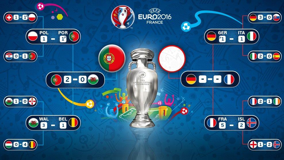 Европско првенство у фудбалу 2016. - Page 5 Cmv65BgW8AAFsXn