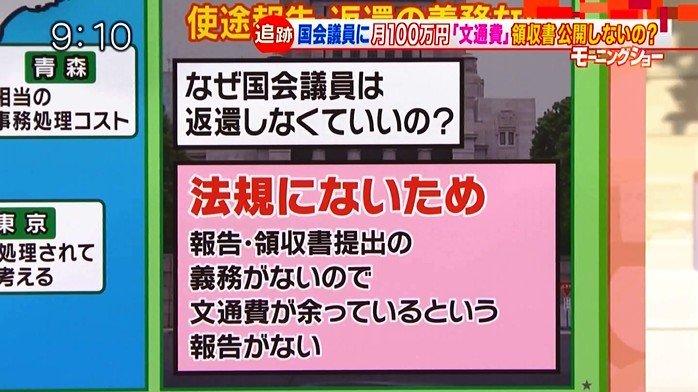 """坂井 on Twitter: """"国会議員の文..."""
