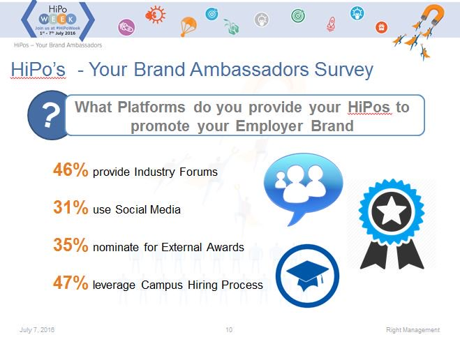 Thumbnail for #HiPoWeek Tweetchat on HiPo Programs- Fuelling Employer Brand and Engagement