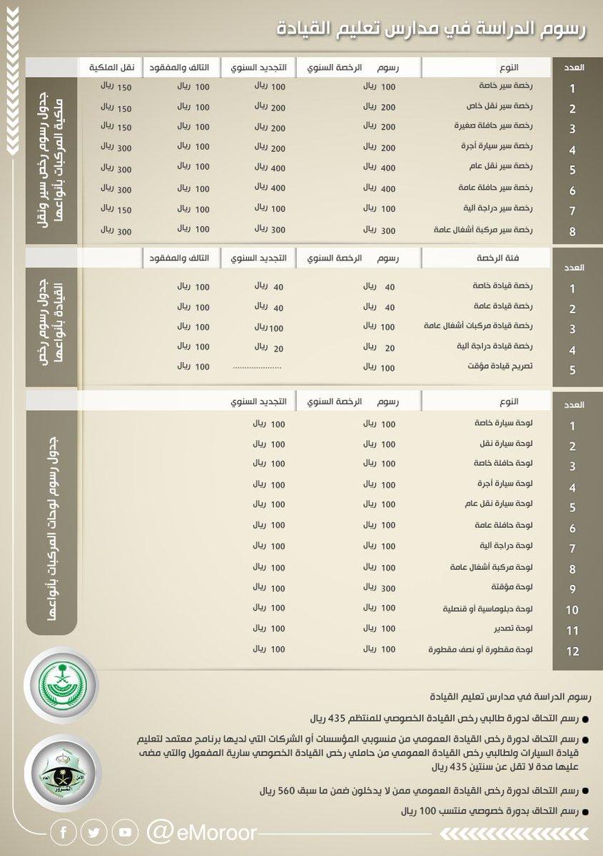 المرور السعودي No Twitter عزيزنا يلزم الفحص الطبي عند إصدار رخصة القيادة وتجديدها تفضل بالإطلاع على تفاصيل استفسارك شاكرين تواصلك