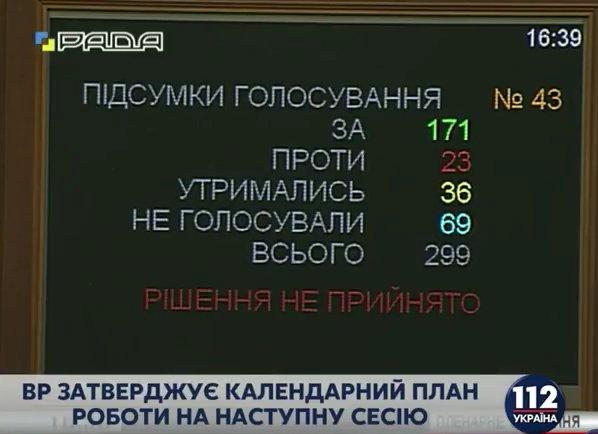 Рада утвердила календарный план 5 сессии, которая начнется 6 сентября - Цензор.НЕТ 8871