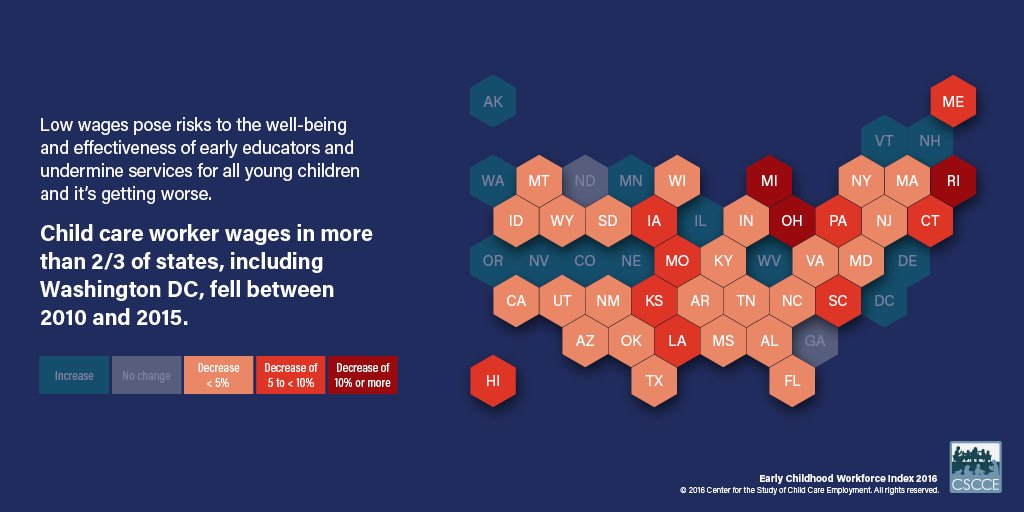 Research shows early investments in children are most effective. We need to invest in their teachers too. #ECIndex https://t.co/ICnd7FWAJU
