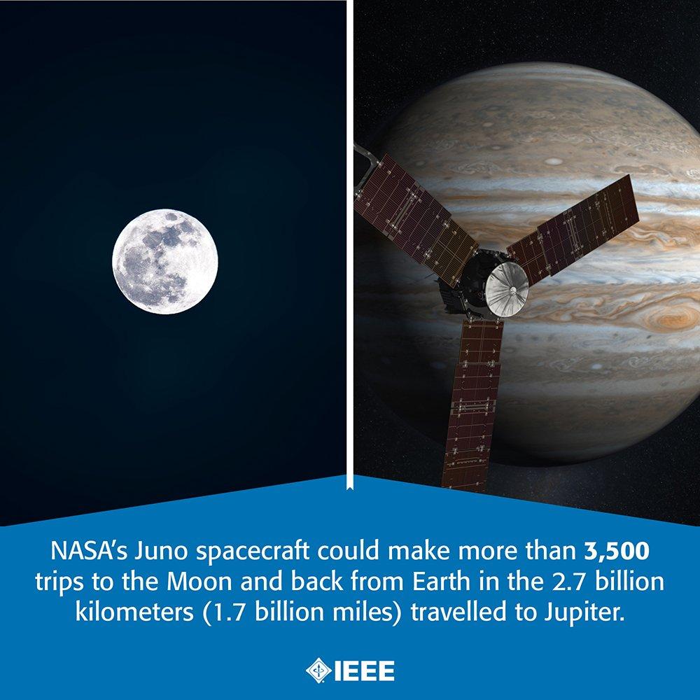 Ieee On Twitter After Almost  7b Kilometers 1 7 Billion Miles Nasas Juno Has Successfully Entered Jupiters Orbit