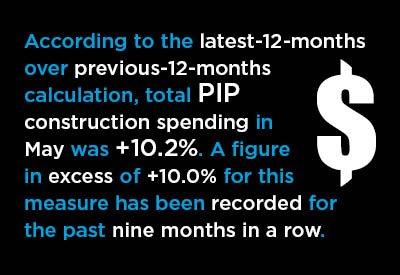 """Slowdowns & Speed-ups in May's PIP #Construction Stats"" https://t.co/zAeRUijL5g #economy https://t.co/uP5lGNcXg8 @ConstructConnx"