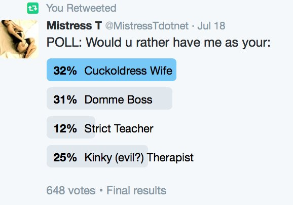 Wow! Almost a perfect tie between Cuckoldress Wife & Domme Boss! Either way, ur workin' for ME! :-) https://t