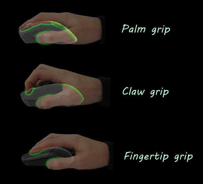 how to play claw grip