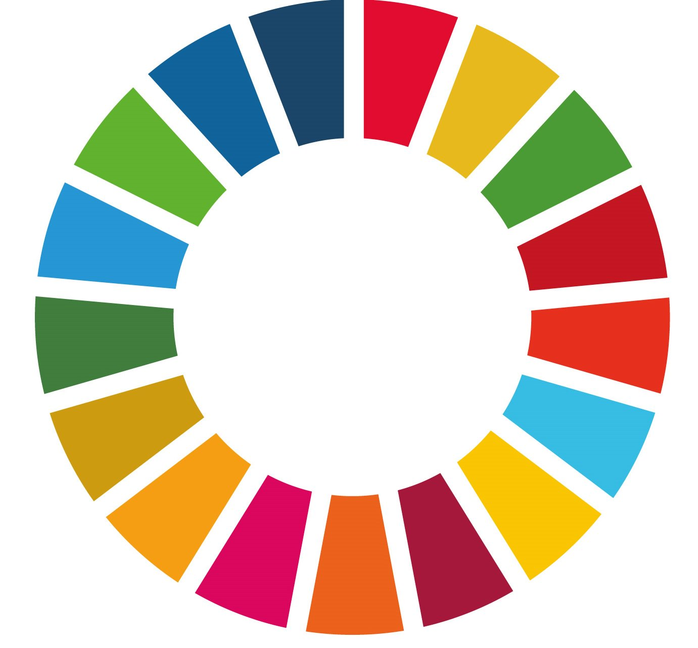 Know the challenges & measure progress in achieving the #SDGs w/ the #SDGIndex & Dashboards https://t.co/WrEkeSoA8U https://t.co/44G5fJCdNP