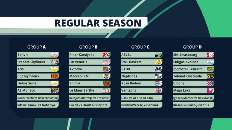 FIBA Champions League Cn5E7XKXYAA7AOI