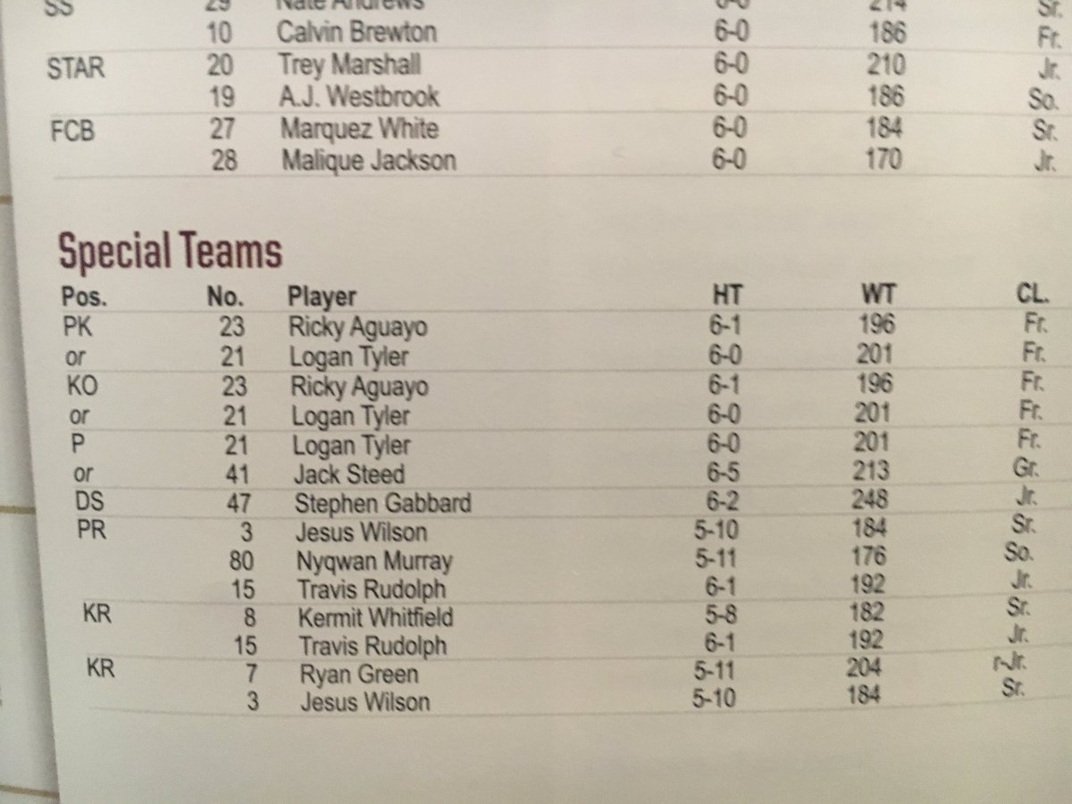 Warchant On Twitter FSU Special Teams Depth Chart From 2016 Media Guide