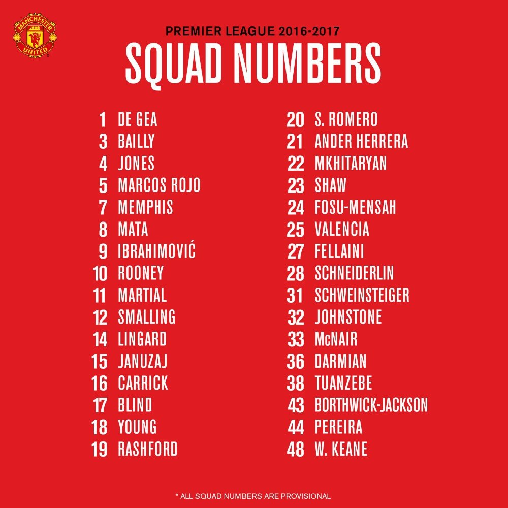 """United Ways On Twitter """" Mufc S New Players Squad Number"""