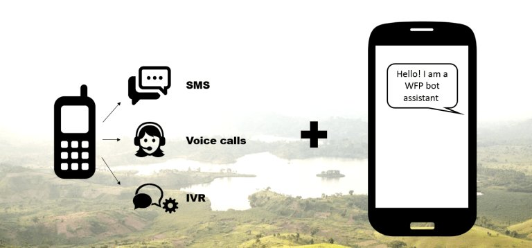 Introducing @mobileVAM's latest #innovation: their very own #chatbot https://t.co/XFHR2LXwqT https://t.co/tWQVKQFZaf