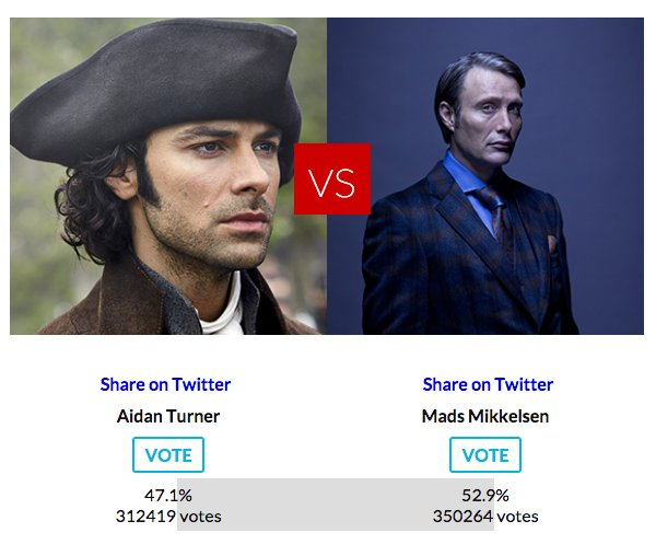 BIG final! #Poldark's #AidanTurner & #Hannibal's #MadsMikkelsen need all help they can get! https://t.co/PvwGaHFnWu