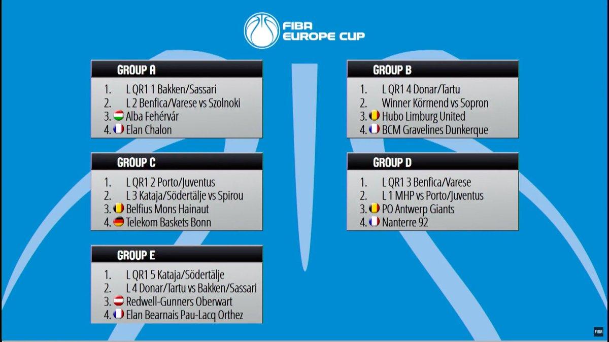 FIBA Europe Cup Cn9kXOPWYAA3h39