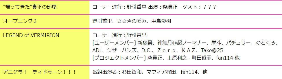 これまた懐かしいメンバーが集結…!現役さんも、そうでない方も楽しめる「ロード オブ ヴァーミリオン」シリーズ八周年記念イベントin東京ビッグサイトに、たくさん参加お待ちしております!来月8月7日(日)です!#lovfan https://t.co/cODufqrrIZ