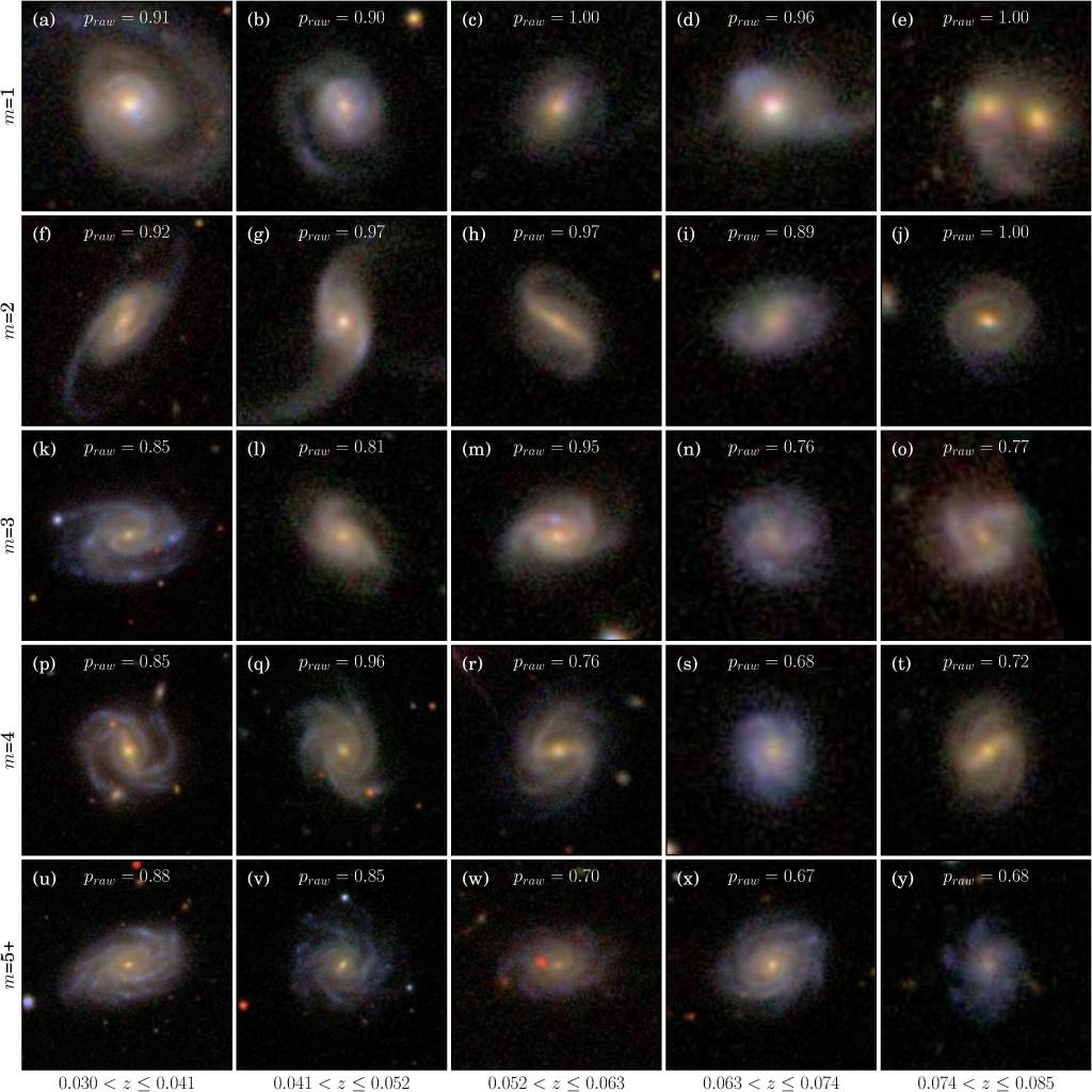 A new paper about spiral galaxies in GalaxyZoo https://t.co/wwGmH4IDwn https://t.co/yrJ55kMart
