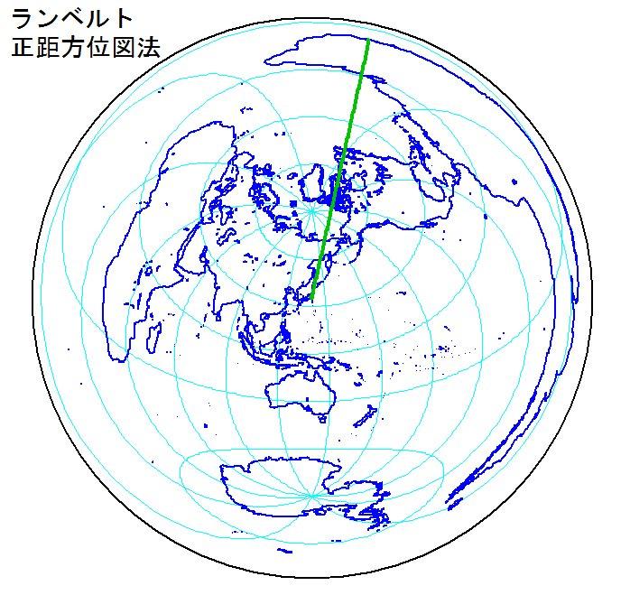 図法 東京 距 方位 正