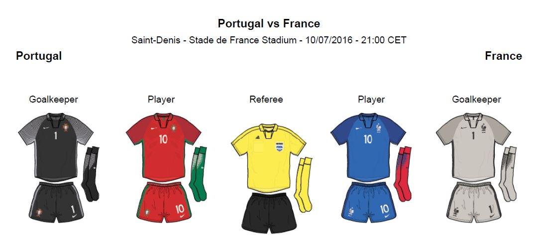 Португалия - Франция. Последний день Евро. Как это было - изображение 27