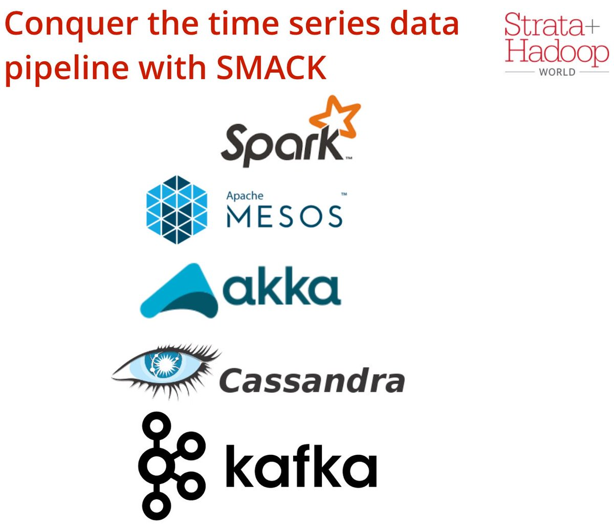 Conquer the time series data pipeline with smack: Big data conference: Strata + Hadoop World, September 26