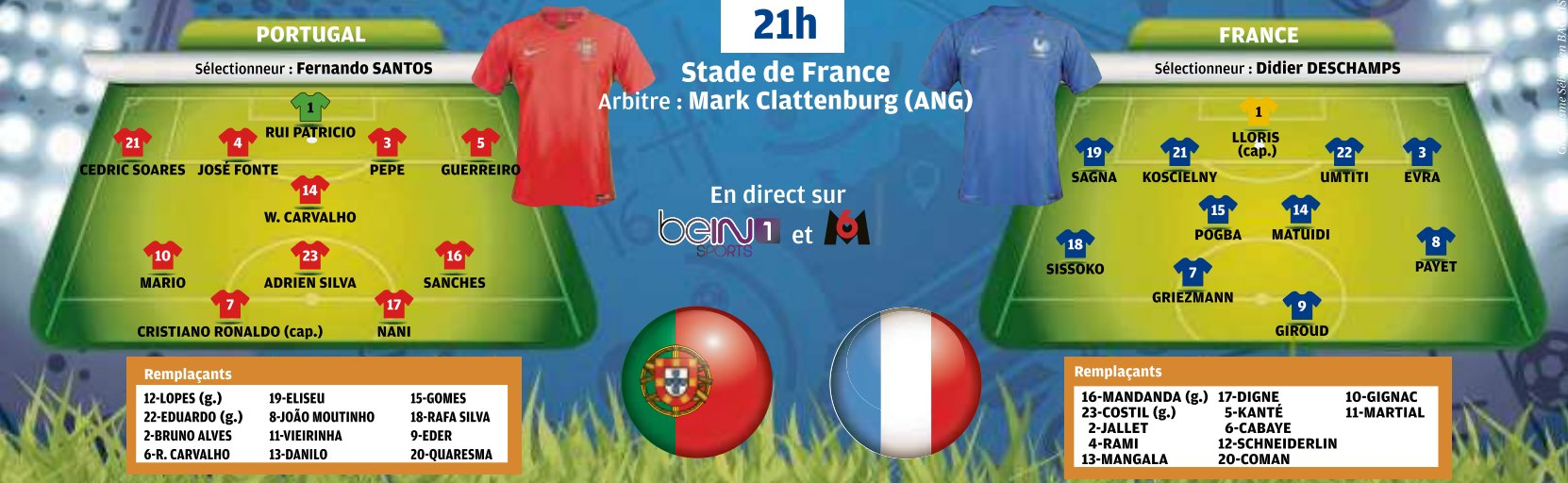[Euro 2016] Finale : France - Portugal {0-1 ap} CnAUUpUWgAABCBV