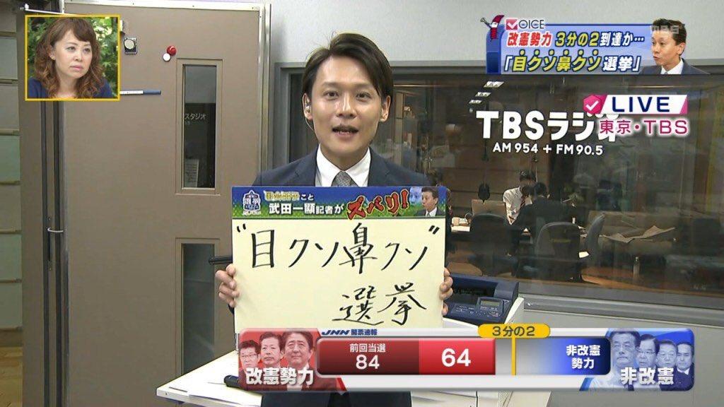 国民が考えて投票した選挙に対してこの発言…これが日本のメディアだよ。こいつらの言ってること間に受けてると国なくなるよ #TBS #みんなのニュース #みんなの選挙  #nhk