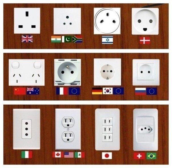 Картинки по запросу tipos de tomas electricas