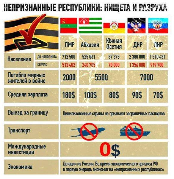 """В Луганской области есть опасность появления """"Газпромовской народной республики"""", - Тымчук - Цензор.НЕТ 8659"""