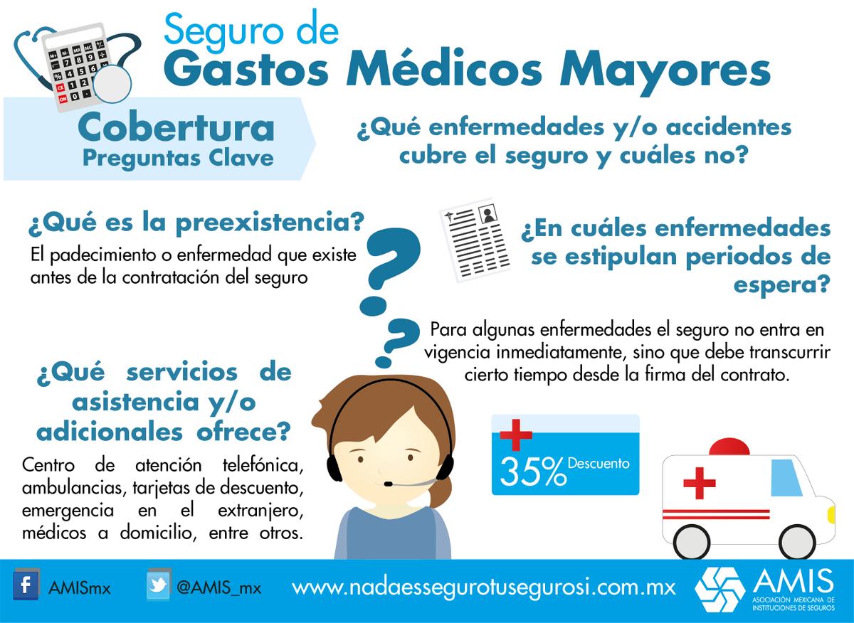 Estás preguntas te ayudarán a tomar una mejor decisión al momento de elegir tu #SeguroMédico. https://t.co/ZTwptGhjnO