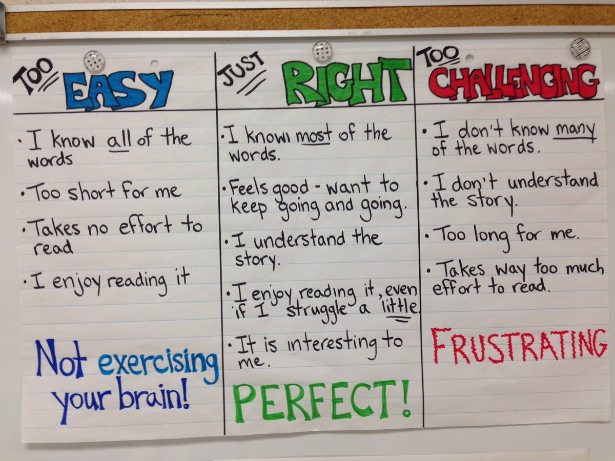 Lisa Jenkins On Twitter Sumread2016 Anchor Chart From My Class This Year Explicitly Teaching How To Choose A Just Right Book