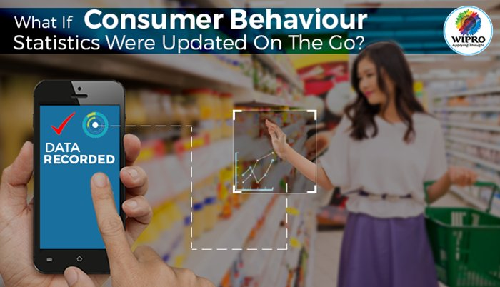 How about receiving #consumer behavior statistics timely? Switch to #AI. https://t.co/SSGUDM7sJI https://t.co/ZBXpzWxsgn
