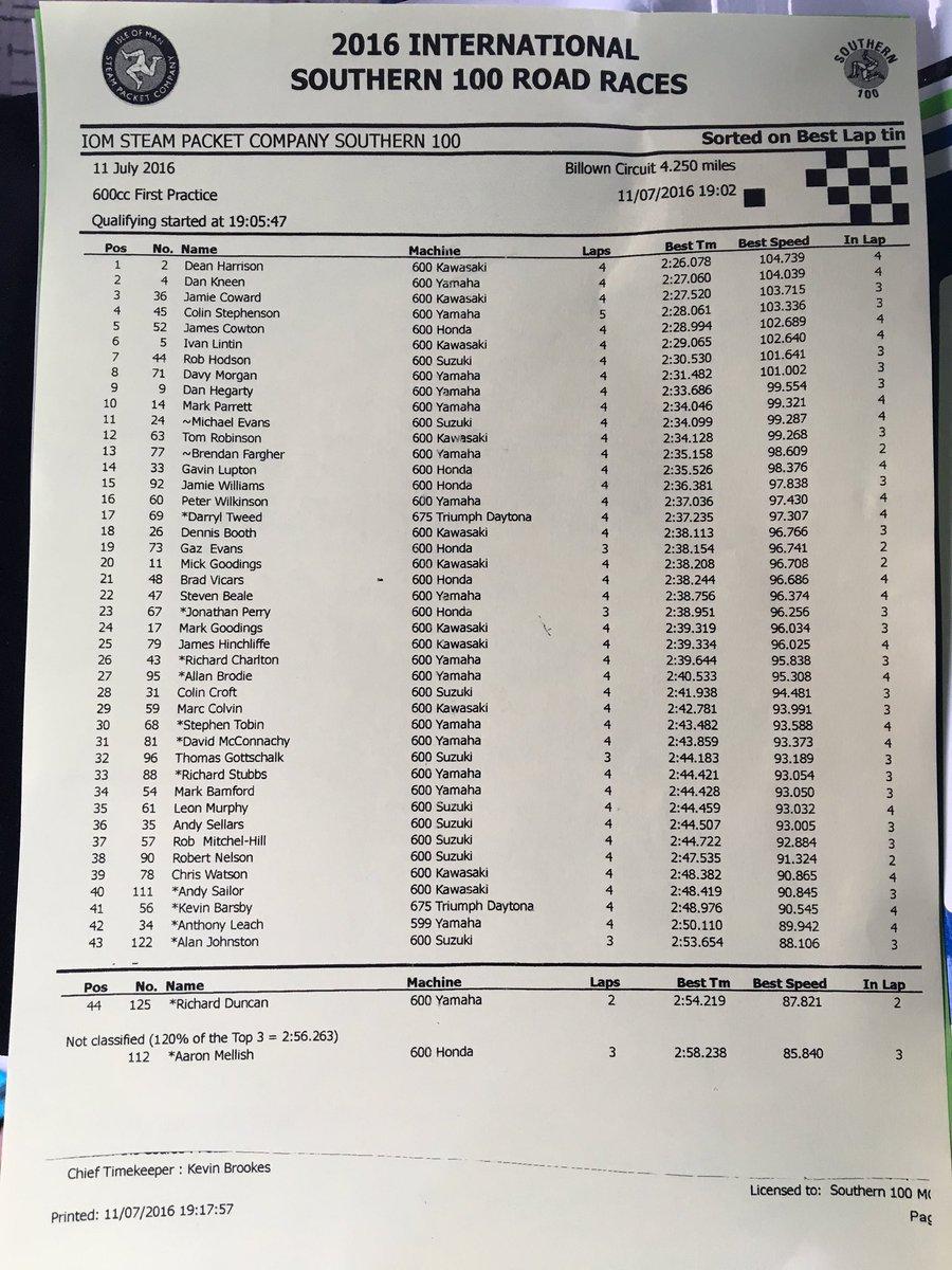 [Road racing] Saison 2016  - Page 5 CnGxLtJWgAAENR2