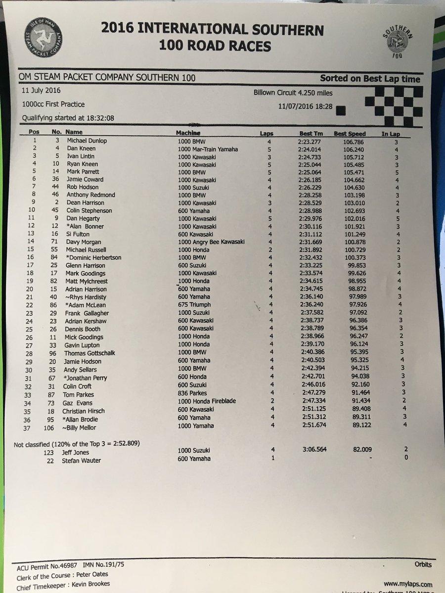 [Road racing] Saison 2016  - Page 5 CnGxLtMXEAAF5Pi
