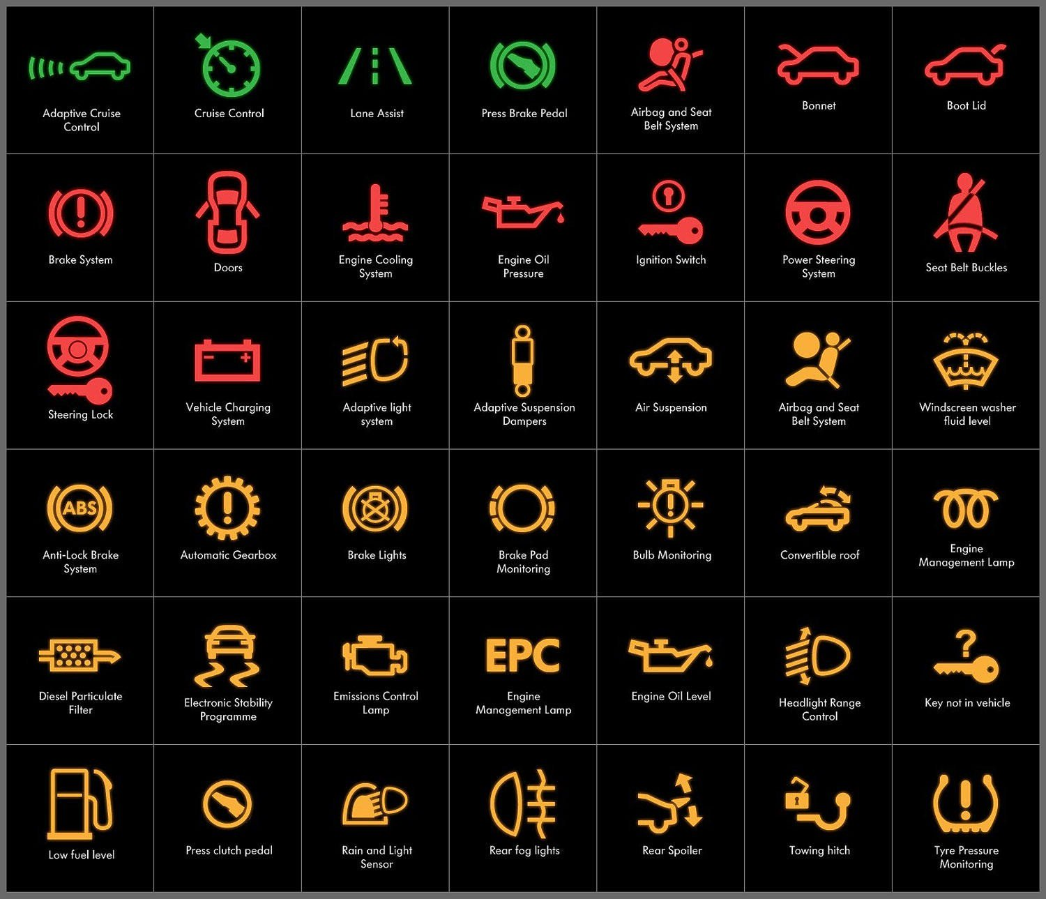 "Autoholics KE Ltd on Twitter: ""Do you know what the signs ..."