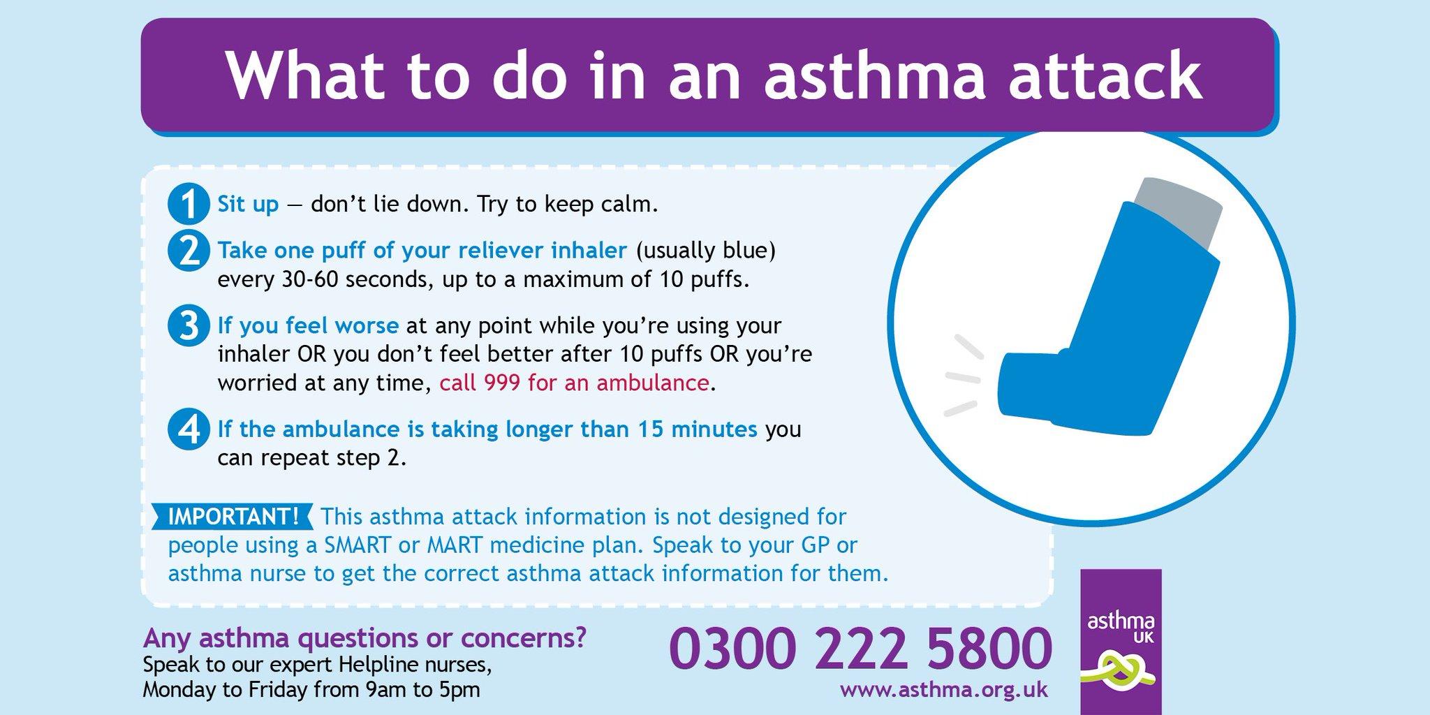 Asthma Air Purifiers