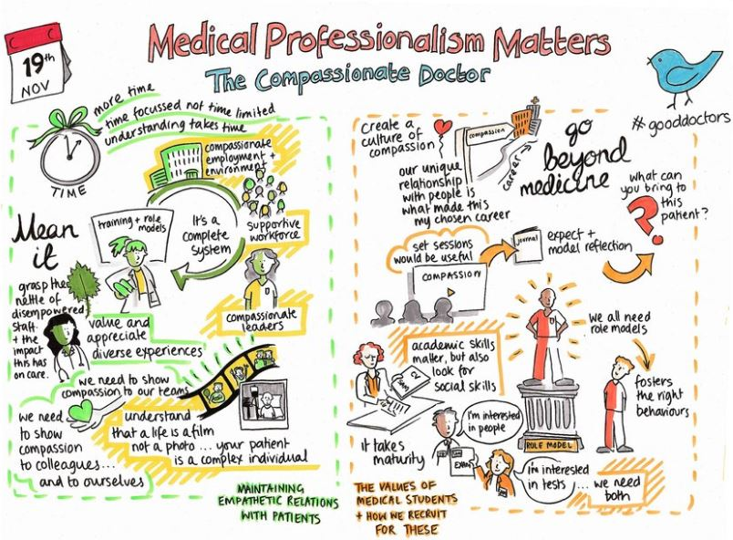 Thumbnail for Identifying sustainable solutions for the profession in the 21st century