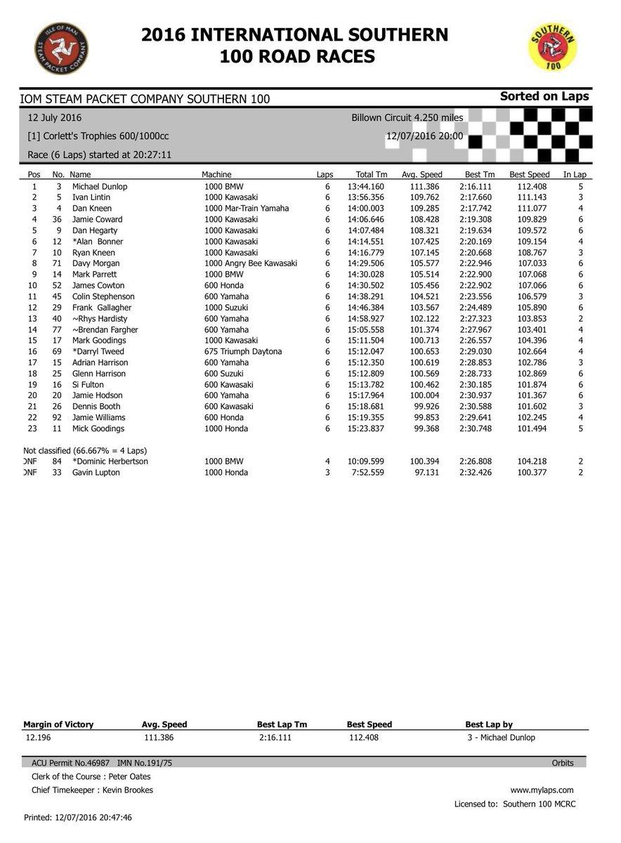 [Road racing] Saison 2016  - Page 6 CnMWIIeXYAAAGn9