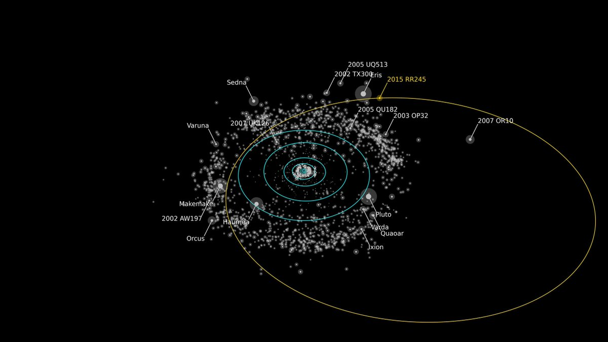 New Dwarf Planet Discovered Far Beyond Pluto's Orbit