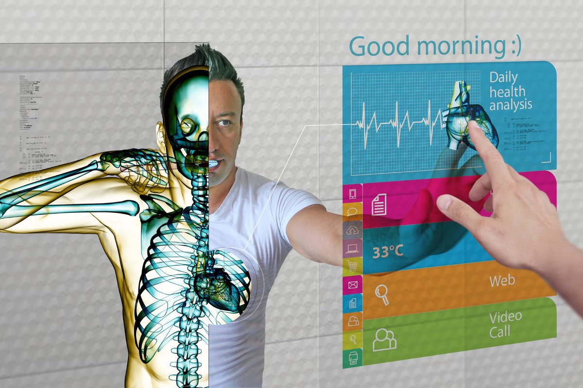 What Technologies Are Set to Change our Lives By 2036?