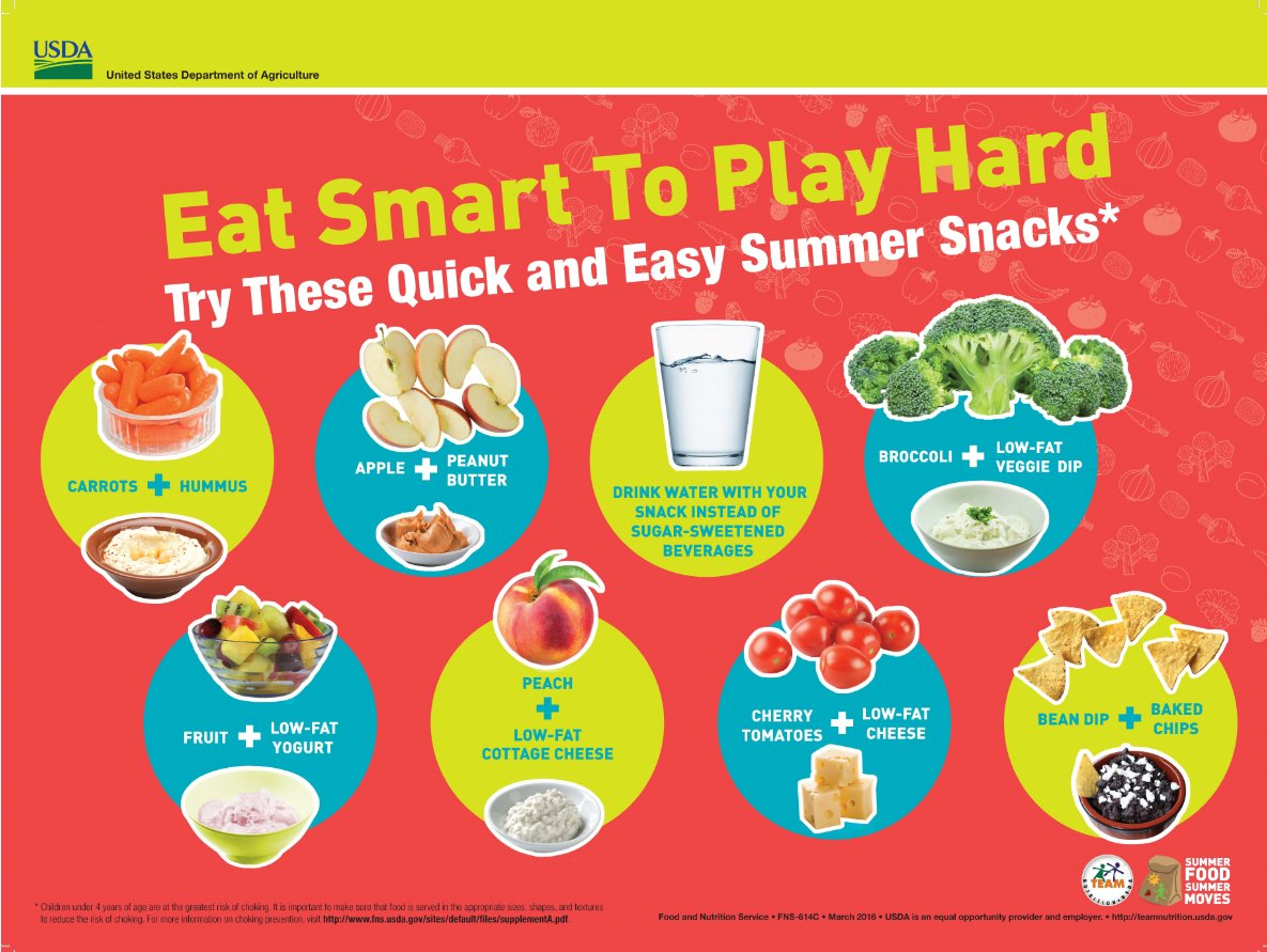 Easy ideas to help you snack smart this summer! https://t.co/3uJShtd4S6