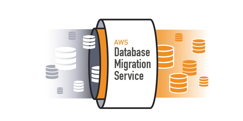 AWS DMS - Database Migration Services