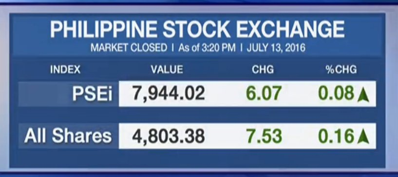 Cnn Philippines On Twitter Foreign Exchange Rate As Of July 13 New Day Live Https T Co Caczwf9cth