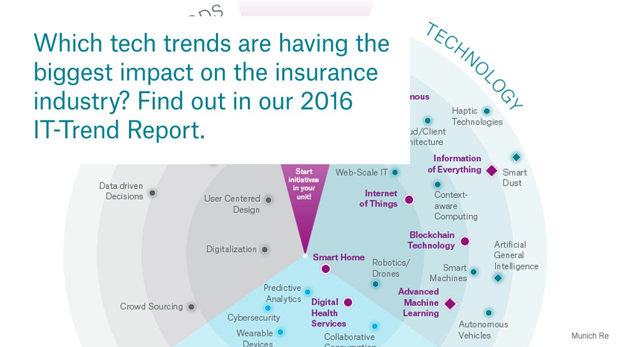 IT-Trends 2016 for the insurance industry