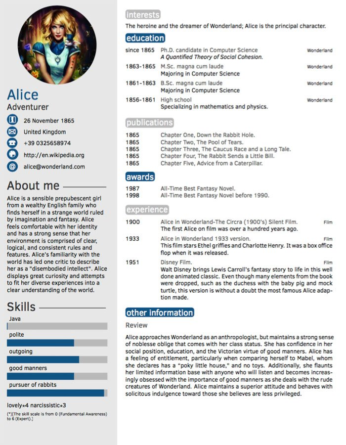 latex templates latextemplates twitter - Latex Resume Template