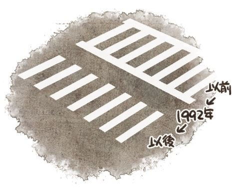 昭和生まれは、横断歩道をつい古い形式で描いてしまう。 https://t.co/DixPLk0cvr