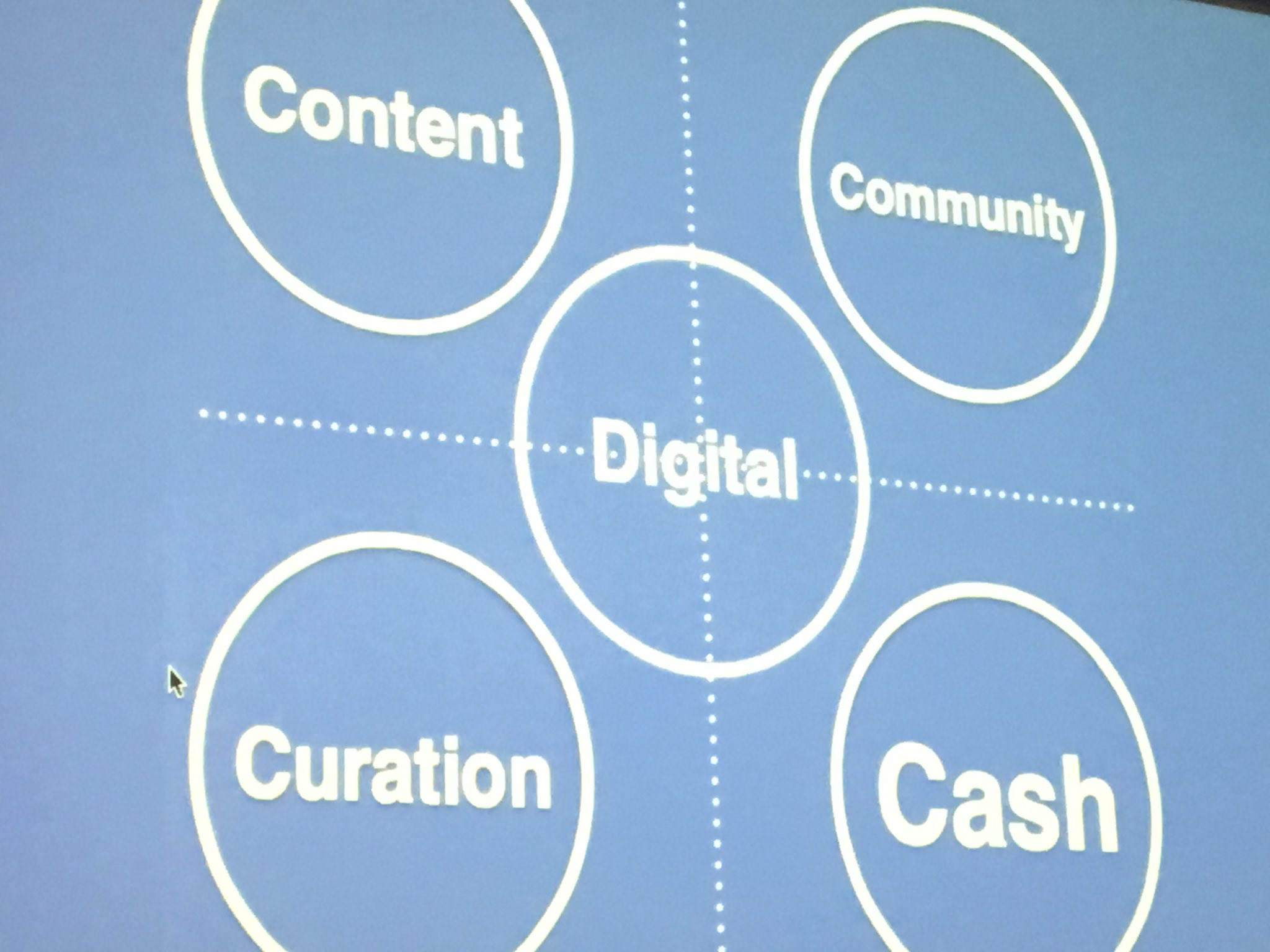 Digital allows people to go from spectators to owners of culture  @bfk #digitalglam @unimelb https://t.co/EFSSdElbV6
