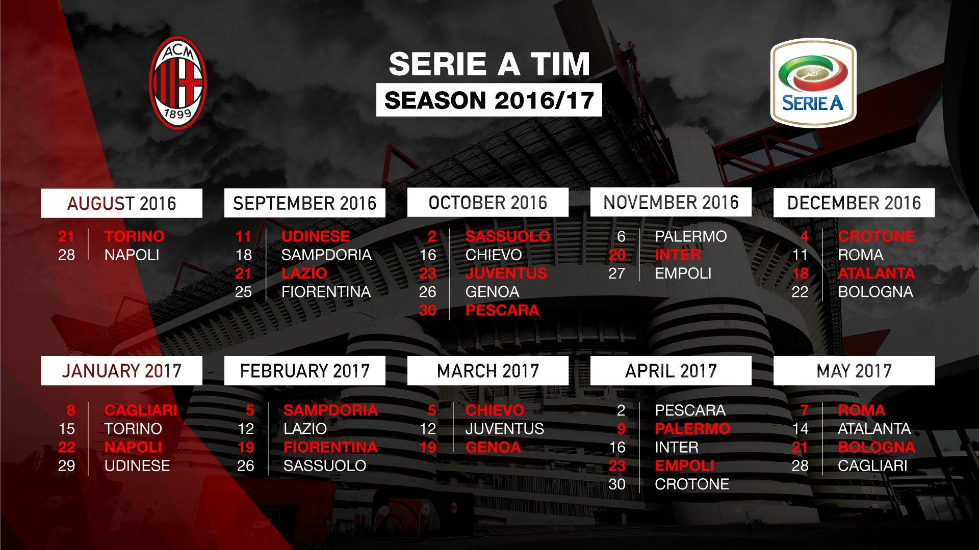 Programul Milanului in sezonul 2016-2017 in Serie A
