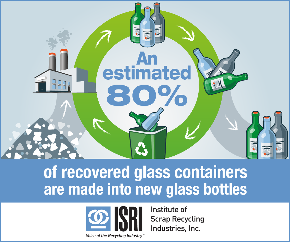 #Glass can be recycled indefinitely with no loss in quality—remember to recycle your glass! @ISRI https://t.co/ALNiIc9KGq