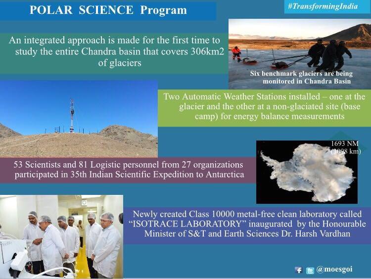 Image result for indian arctic program antarctic program