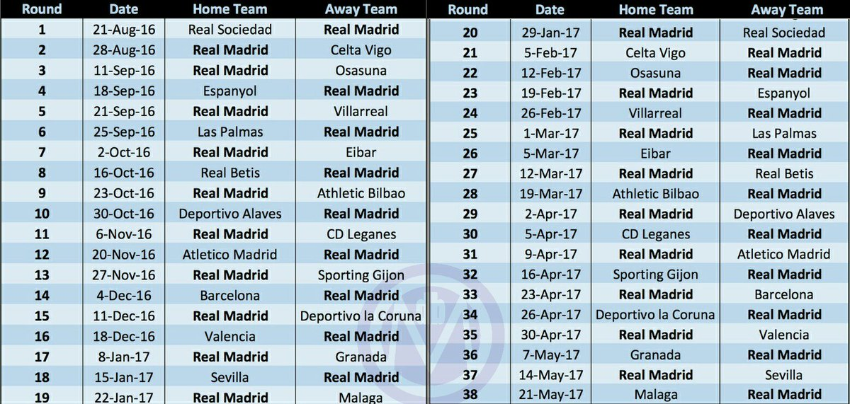 Calendario Real Madrid Liga.Calendario De Laliga 2016 17 Madvertus